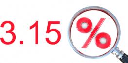 3.15% MYGA Annuity