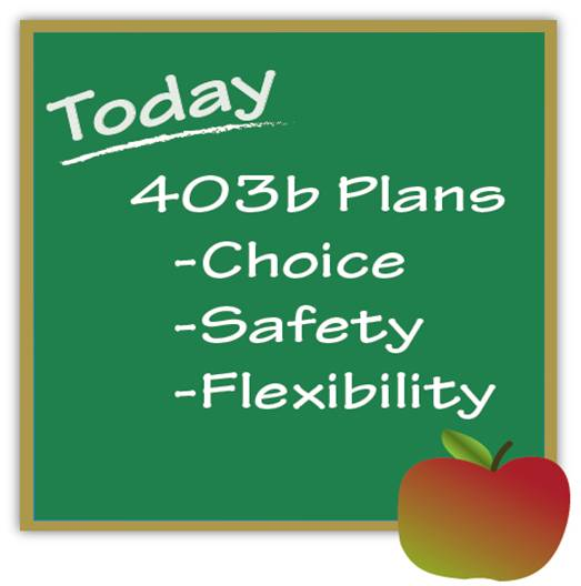 403b Plans And Teachers' Retirement Options