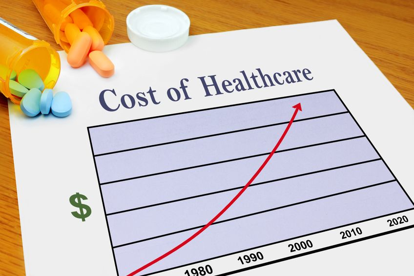 Healthcare and Long-Term Care Costs