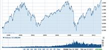 stock-market-correction-coming-soon-thumb